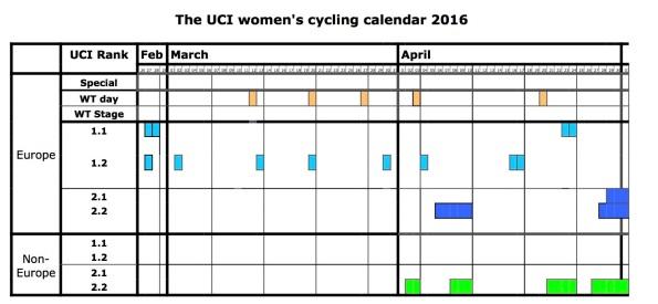 2016 road calendar, visual view, page 1