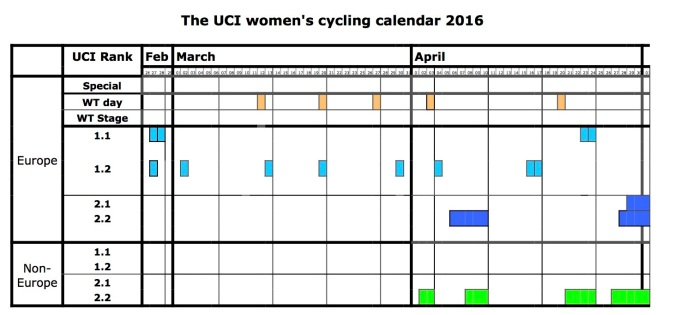 2016 road calendar, visual view, page 1