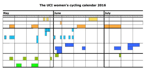2016 road calendar, visual view, page 2