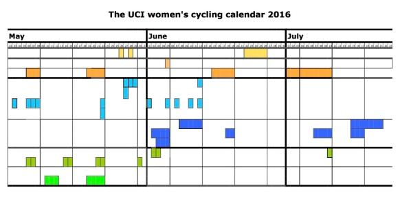 2016 road calendar, visual view, page 2