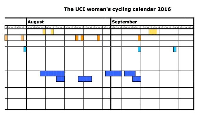 2016 road calendar, visual view, page 3