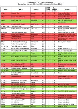 2016 calendar comparisons - March 2016 page 2
